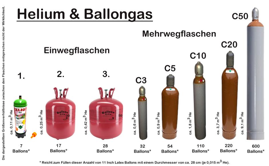 helium_ballongas_koeln